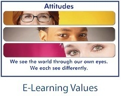 E-Learning Values